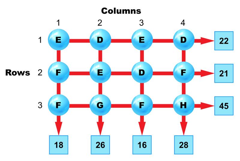 Letter Grids 5-6