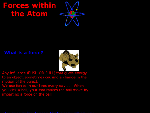 Forces within the Atom