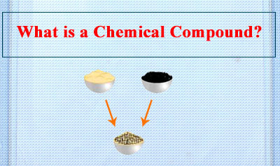 What is a Chemical Compound?