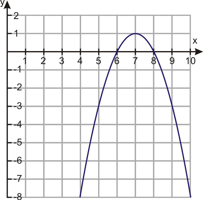 rmarkdown how to make plots smaller