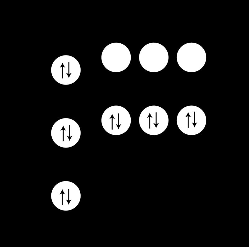 Valence Electrons Ck 12 Foundation