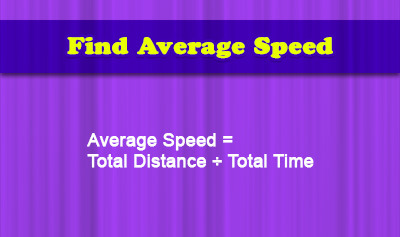 Find Average Speed - Overview