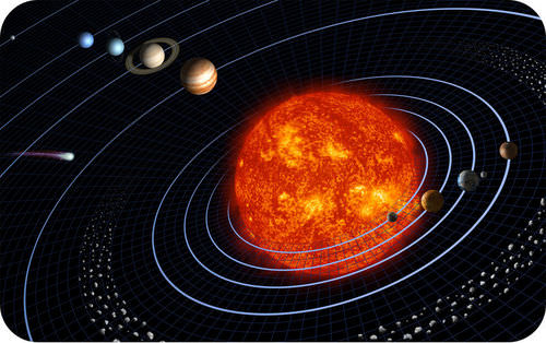 Drawing of the solar system