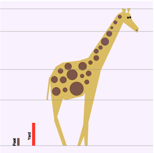 Customary Units of Length: Giraffe Measurement