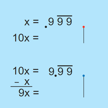 Does 1 equal 0.999... ?