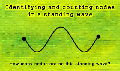 Harmonics 1: Standing Waves in Vibrating Strings - Example 1