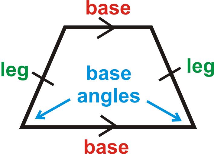 Isosceles Trapezoid Base Angles Trapezoids and Kites |...