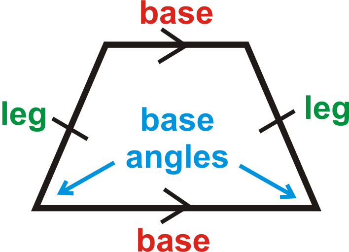 Trapezoids Read Geometry Ck 12 Foundation