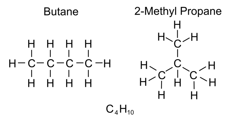 What Are Organic Compounds Ck 12 Foundation