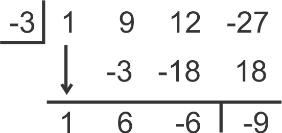 Synthetic Division of Polynomials   CK-12 Foundation