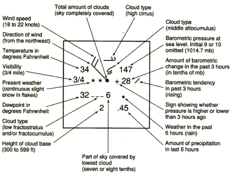 Worksheets Weather Map Symbols Worksheet reading a weather map worksheet symbols surface exercise