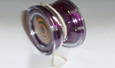 Yo-Yo Type Problems Discussion Questions