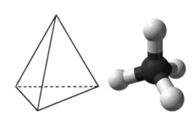 The tetrahedral structure of methane