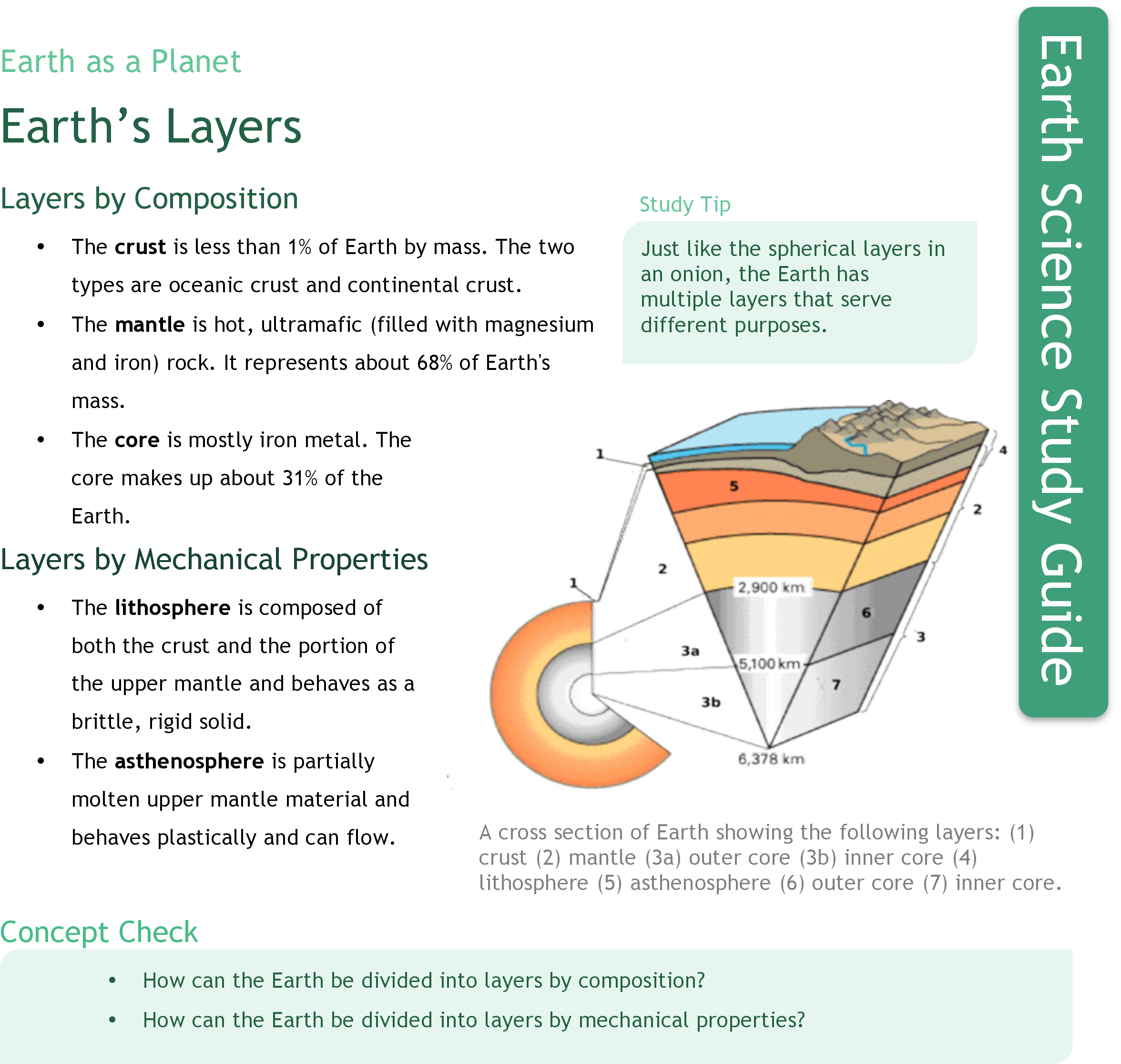 Earths layers ck 12 foundation earths layers study guide pooptronica Images