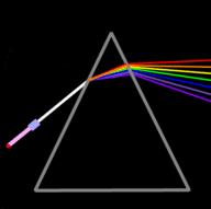 Color: Light in a Prism
