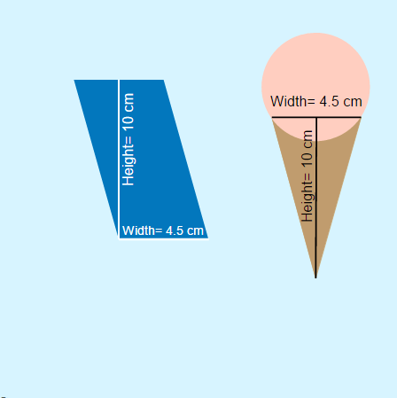 Area of a Triangle: Ice Cream Cones