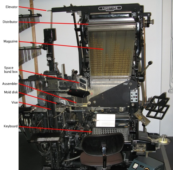 A Linotype type-casting system.