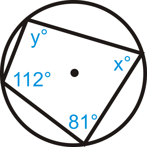 Inscribed Quadrilaterals in Circles ( Read ) | Geometry ...