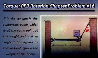 PPB Rotation Problem 16