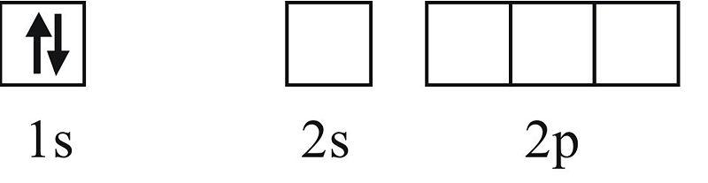 Orbital Configurations Ck 12 Foundation