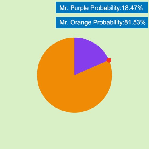Complementary Probabilities: Chances in an Election