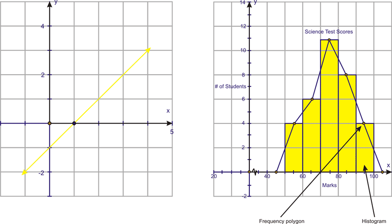 Basic graph types ck 12 foundation - Type of foundation concept ...