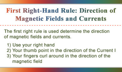 First Right-Hand Rule: Direction of Magnetic Fields and Currents - Overview
