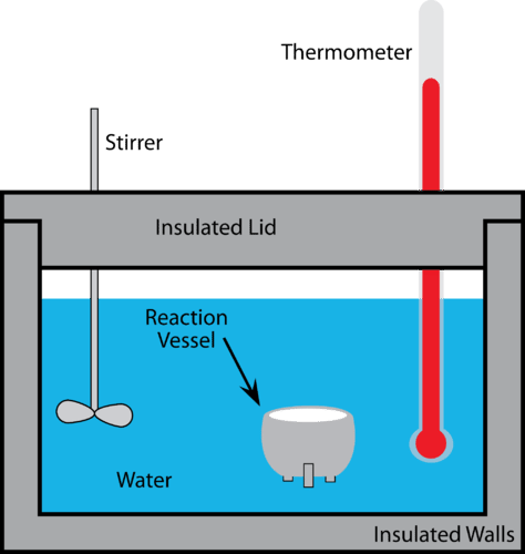 Labelled diagram of a bomb calorimeter