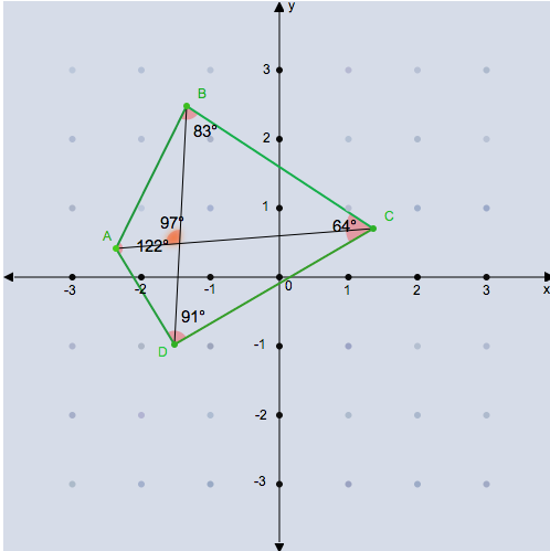Quadrilateral Vertices: Quadrilateral Classification