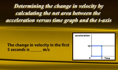Graphical Analysis of Motion - Example 8