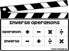 SLT 1 Explore the nature of inverse operations.