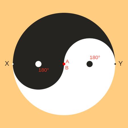 Arcs in Circles: Yin-Yang Arcs