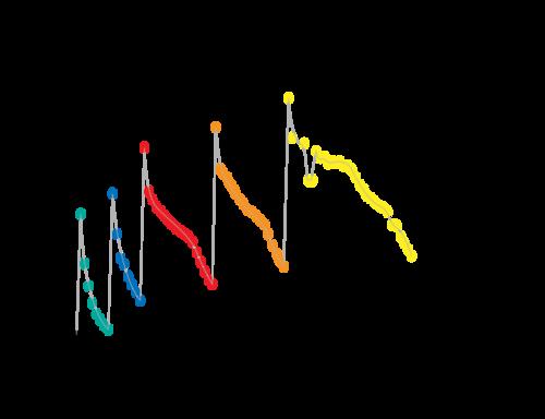 Periodic trends ck 12 foundation figure 3 urtaz Image collections