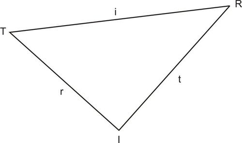 Angle-Side-Angle Triangles
