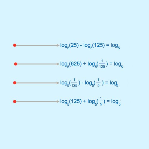 Properties of Logarithms: Sliders