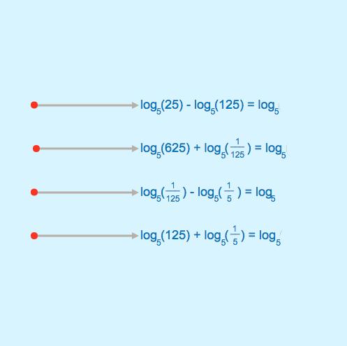 Properties of Logarithms: Sliders