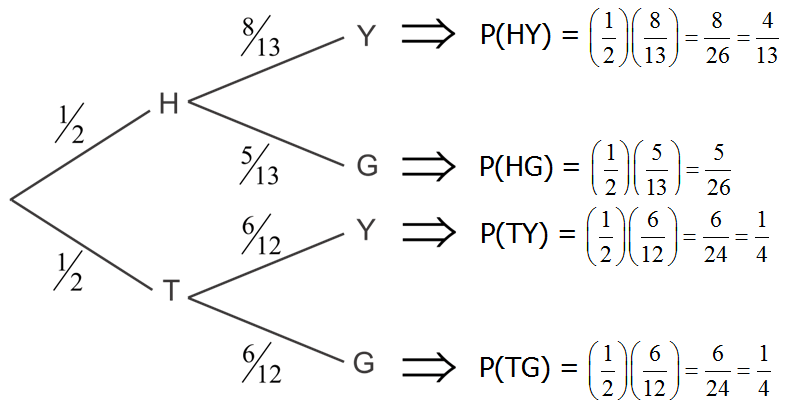Tree Diagrams Read Probability Ck 12 Foundation