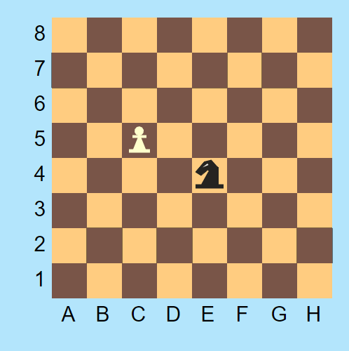 Composition of Transformations: Chess Knight