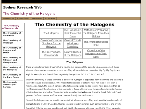 Halogens Overview