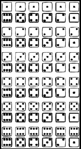 Probability Distribution Read Probability