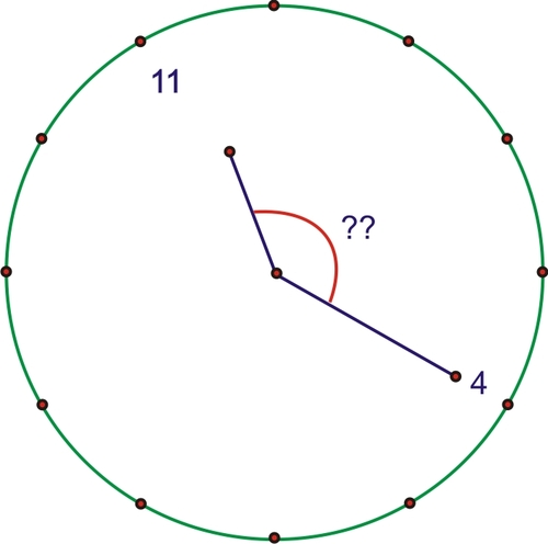 Rotations in Radians