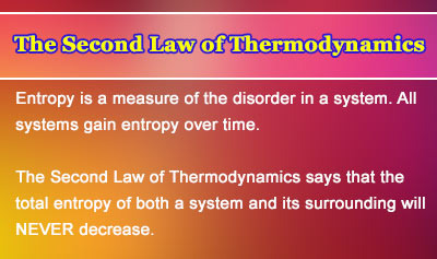 The Second Law of Thermodynamics - Overview
