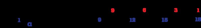 Biochemical Molecules