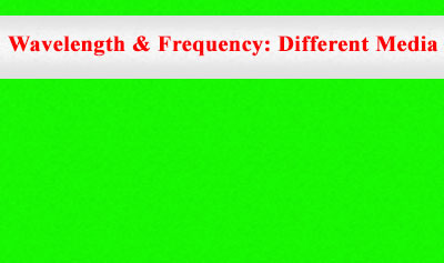Wavelength & Frequency: Different Media