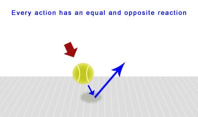 newton s third law activities physics ck 12 foundation
