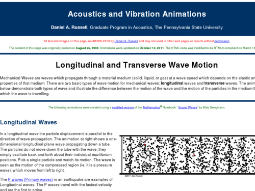 Longitudinal and Transverse Wave Motion