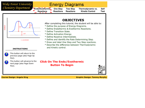 Energy Diagram Review