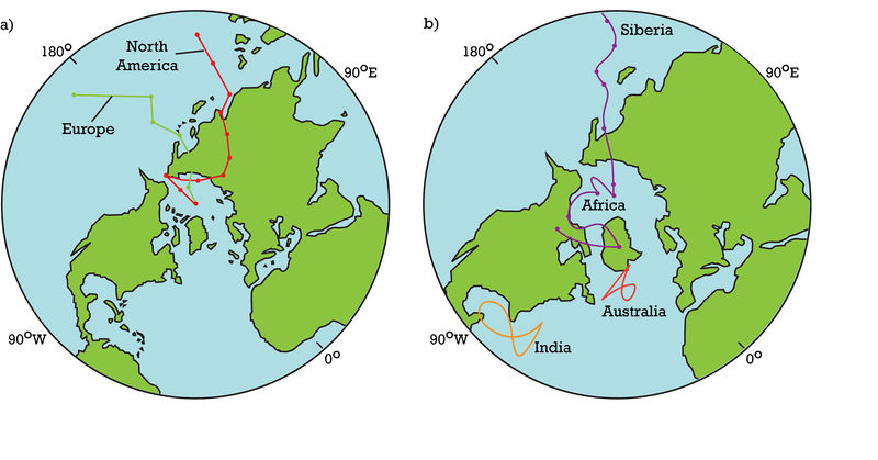 The apparent North Pole for Europe and North America merge if the continents drift