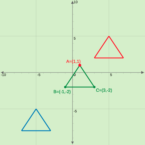 Triangle Transformations