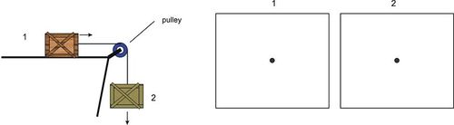 The mass-pulley system